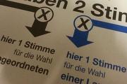 Bundestagswahl: Rachel holt Direktmandat – aber mit Verlusten